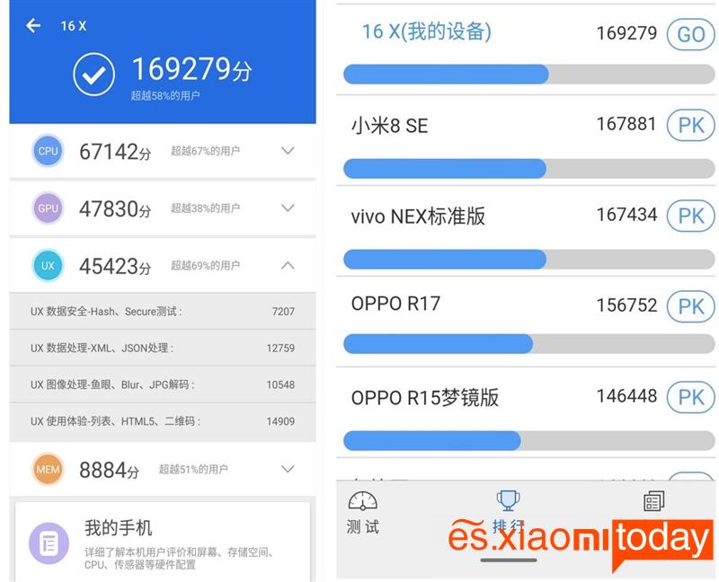 Meizu 16X: rendimiento