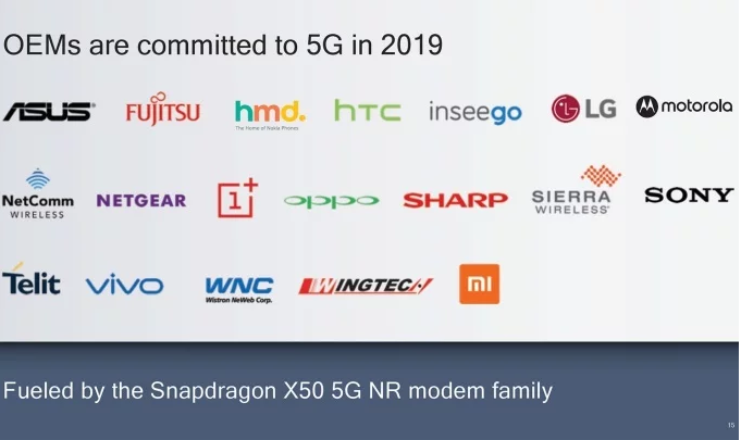 Qualcomm announces a series of future partners for 2019