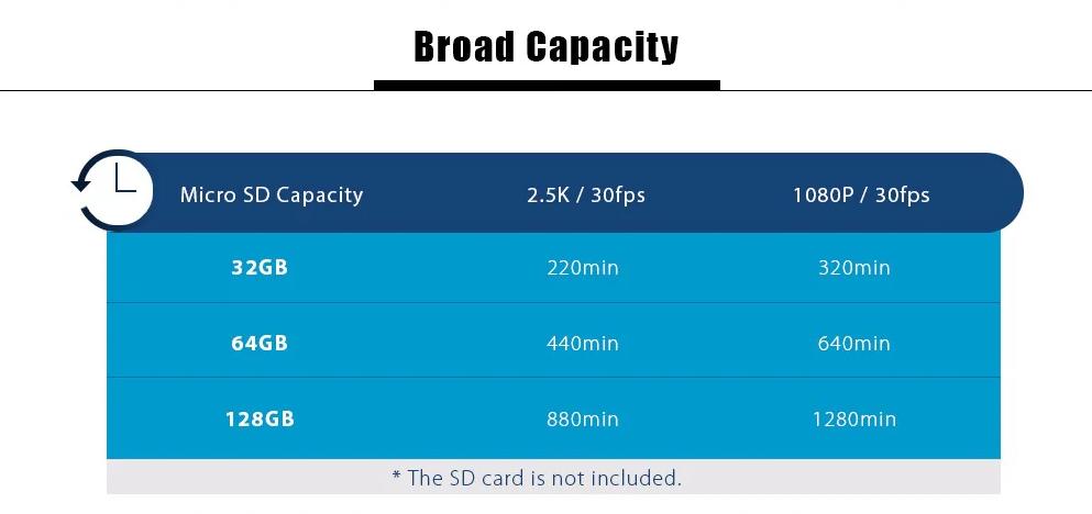 Xiaomi Philips Driving Recorder Almacenamiento