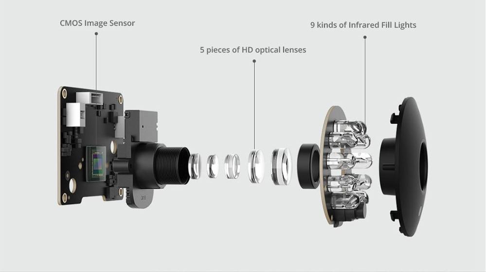 Xiaomi Mijia Smart 1080P WiFi IP Camera: Sensor CMOS