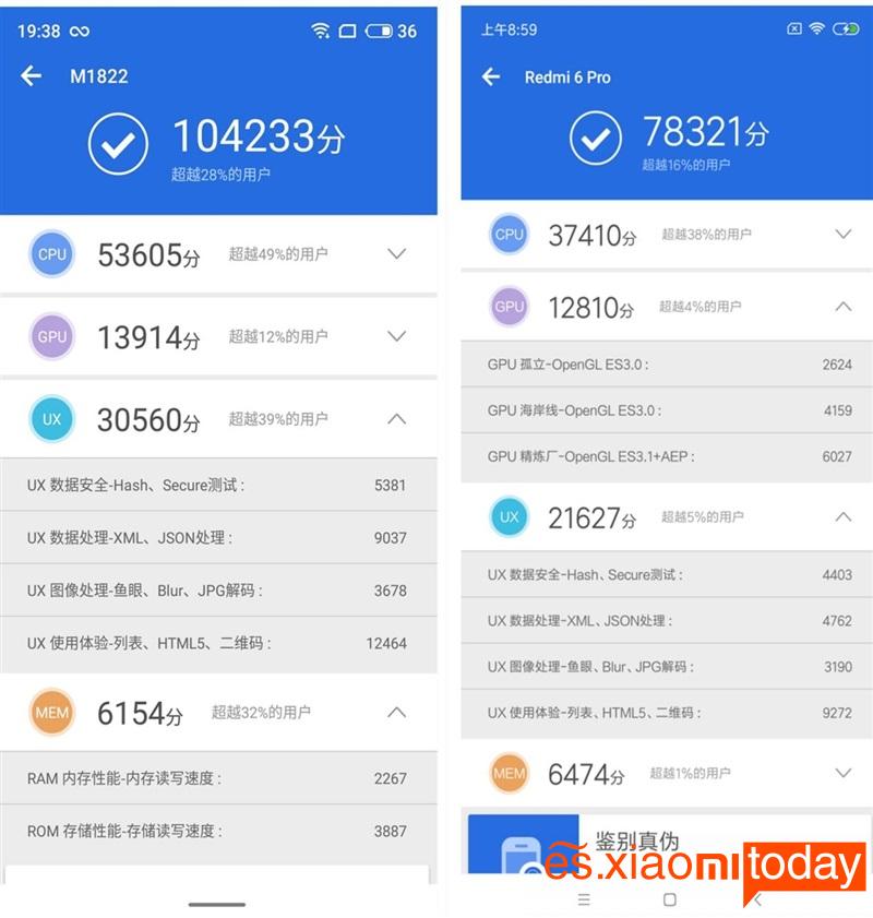 Meizu Note 8 rendimiento 1