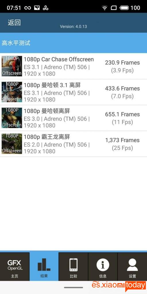 Meizu Note 8 rendimiento GFXBench