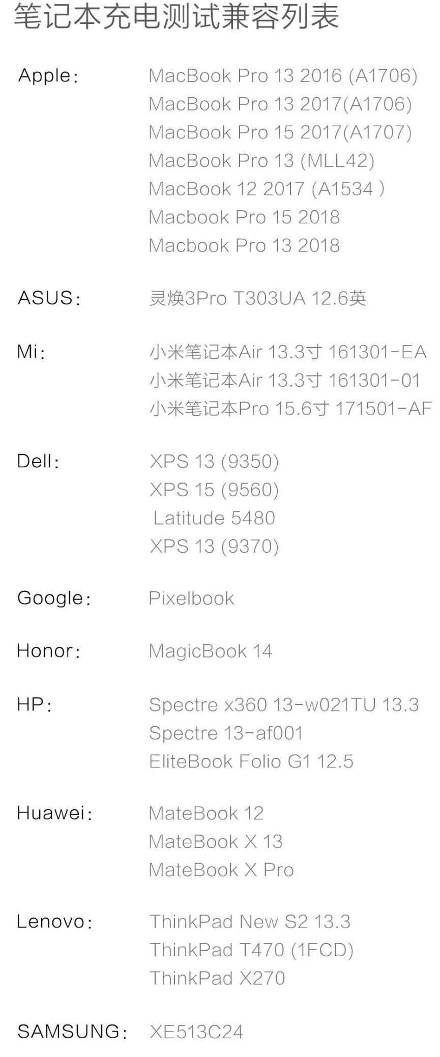 Cargador Xiaomi Mijia ZMI 65W Compatibilidad