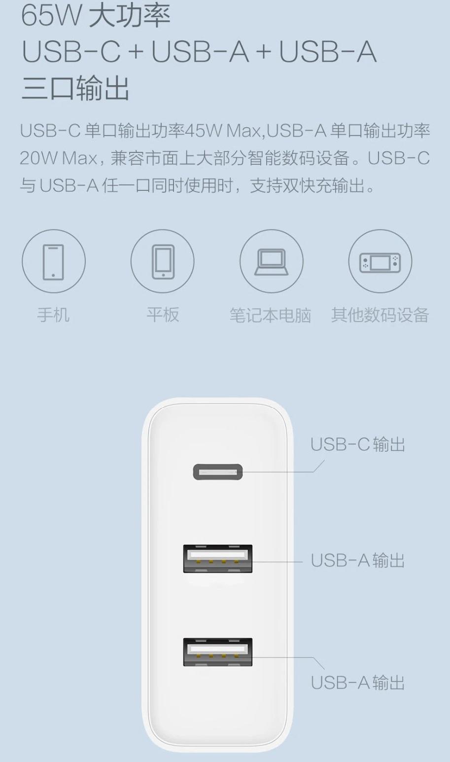 Cargador Xiaomi Mijia ZMI 65WPotencia conectores tipo A y tipo C