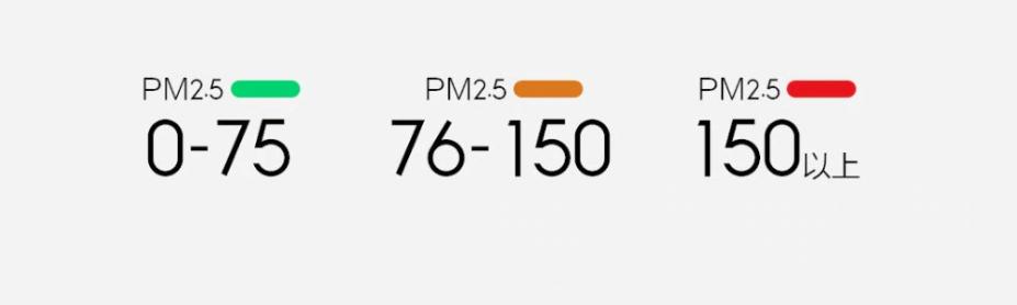 Xiaomi Mijia Zhimi PM2.5 Luz