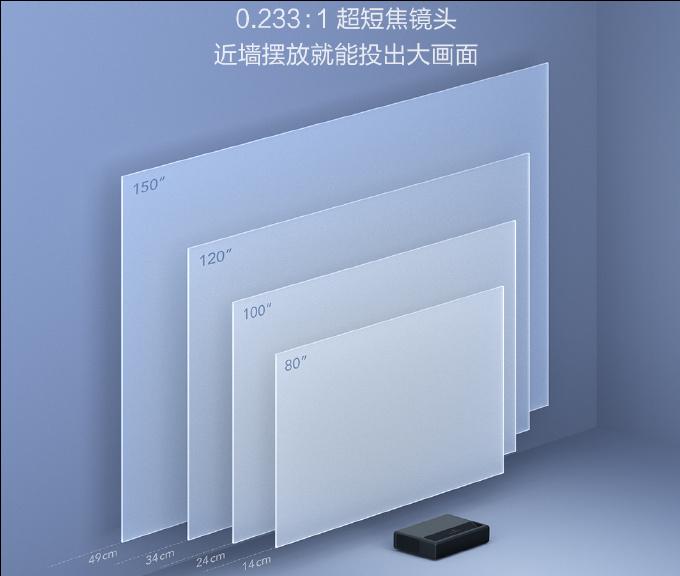 Xiaomi MIJIA Laser Projector 4K tamaño