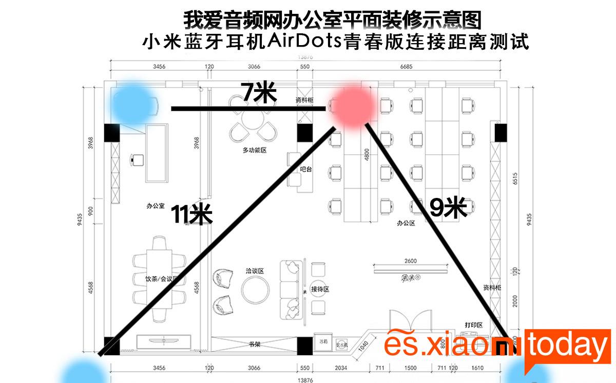 Xiaomi Mi AirDots Bluetooth Headset Distancia oficina