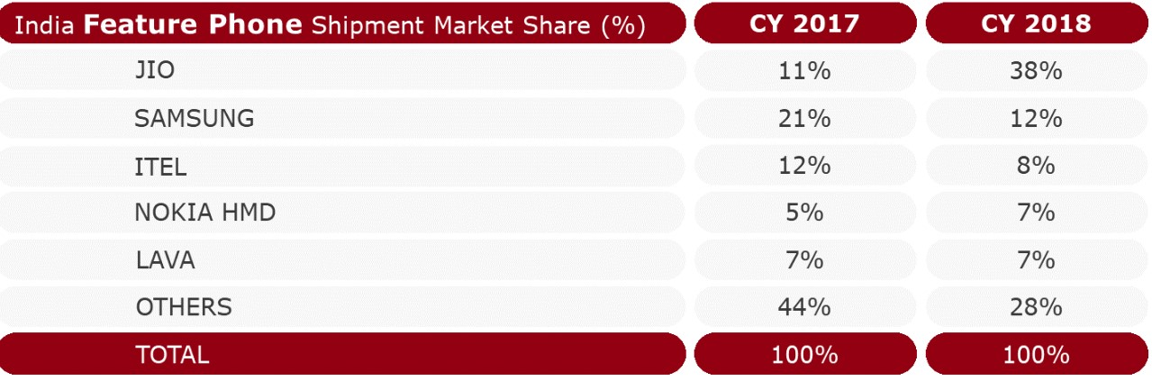 mercado India