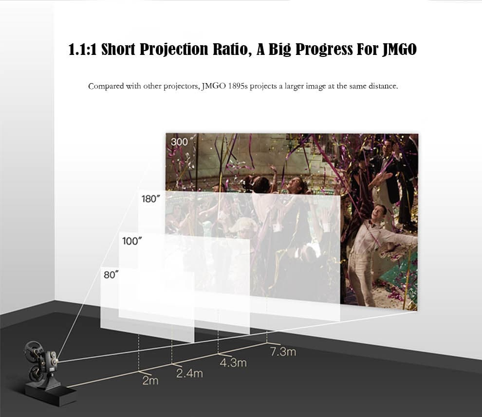 Proyector JMGO 1895S Resolución distancia