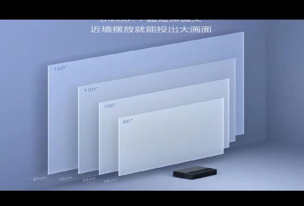 Xiaomi Mijia 4K Laser Projector Análisis: Pantalla