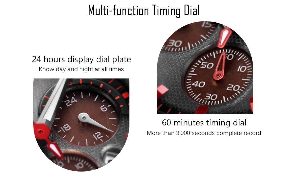 Reloj de energía cinética TwentySeventeen diseño interno