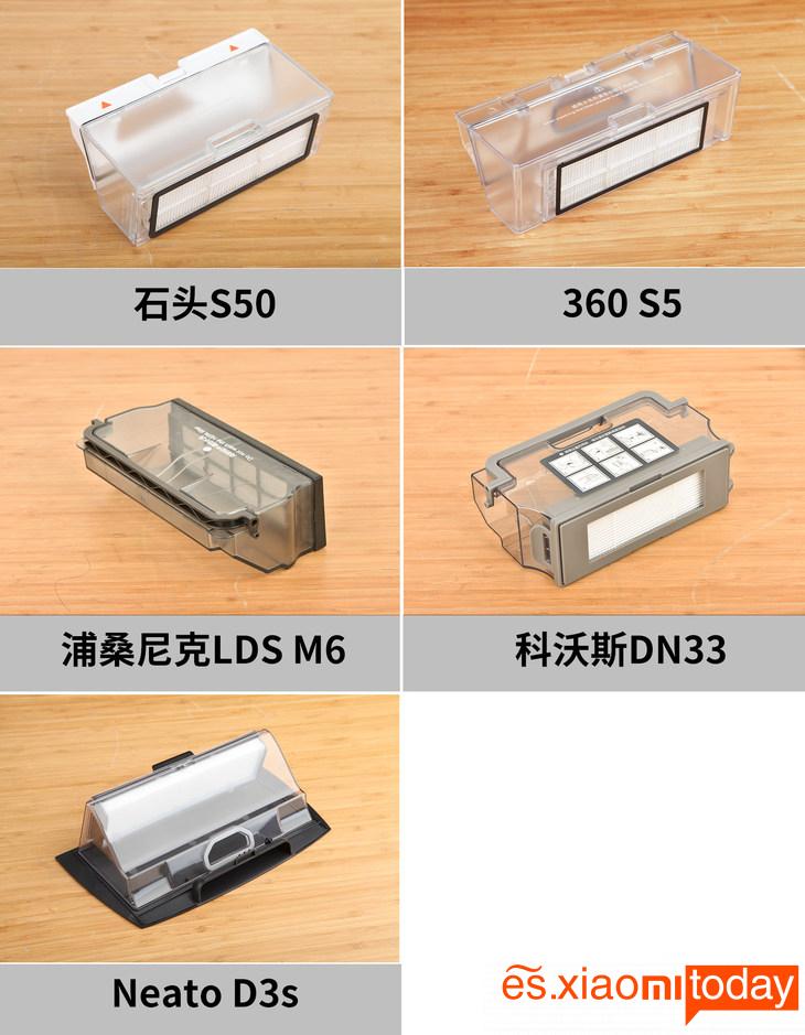 4. Capacidad de la caja de almacenamiento