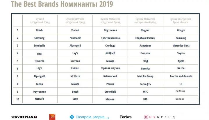 El cariño que los rusos tienen por Xiaomi