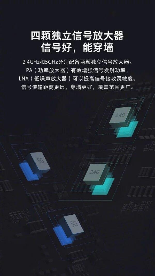 Estas son las características del Xiaomi MiWiFi Mesh Router