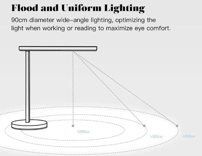 Xiaomi Phillips Table Lamp características 01