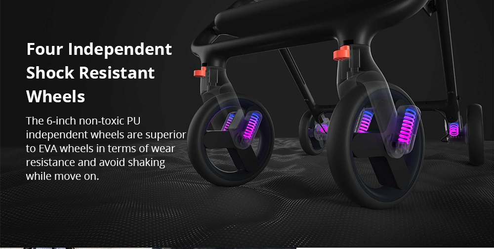 Xiaomi MiTU Folding Stroller: Ruedas