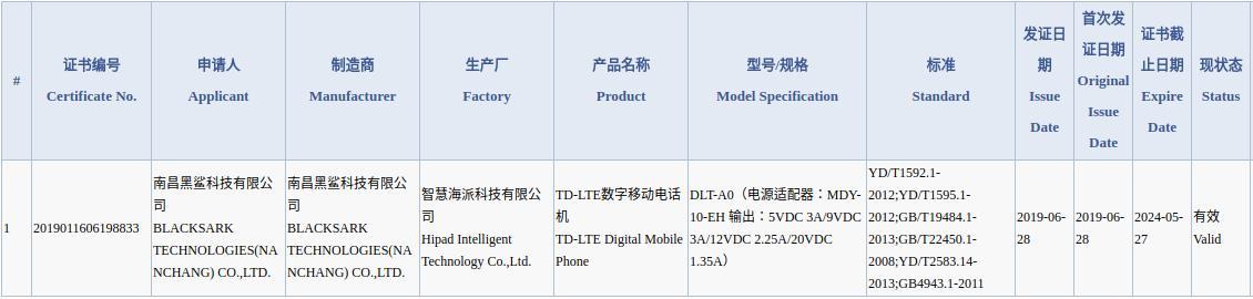 El Xiaomi BlackShark 3 fue certificado por 3C, y estas podrían ser sus características