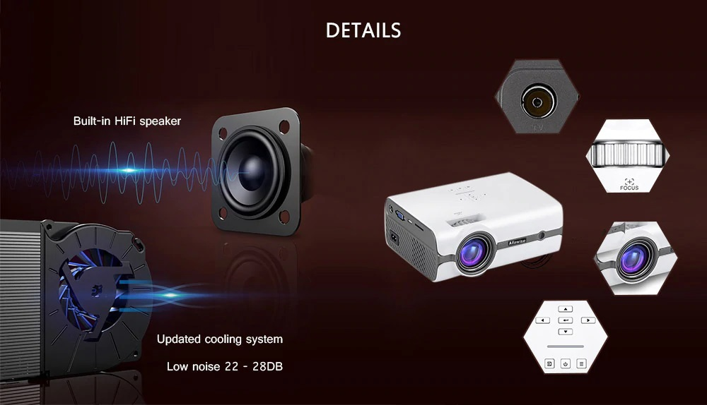 Alfawise Lumens Home Theater Mini Projector diseño