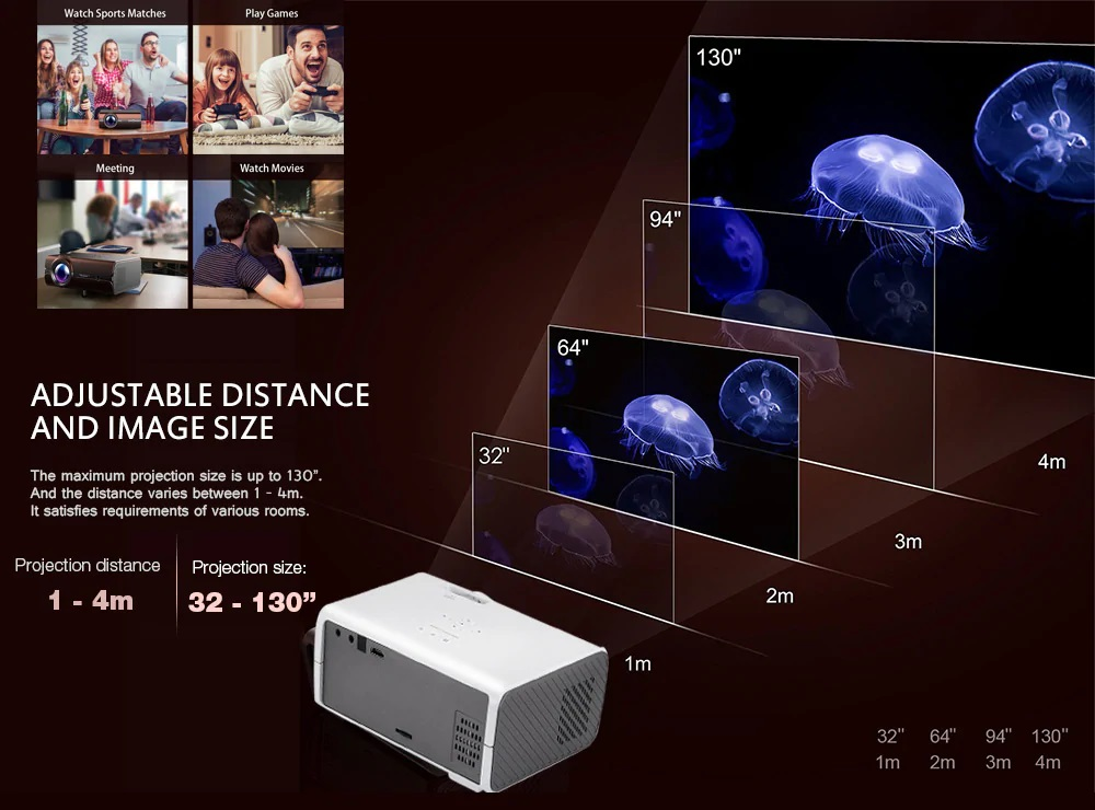 Alfawise Lumens Home Theater Mini Projector distancia