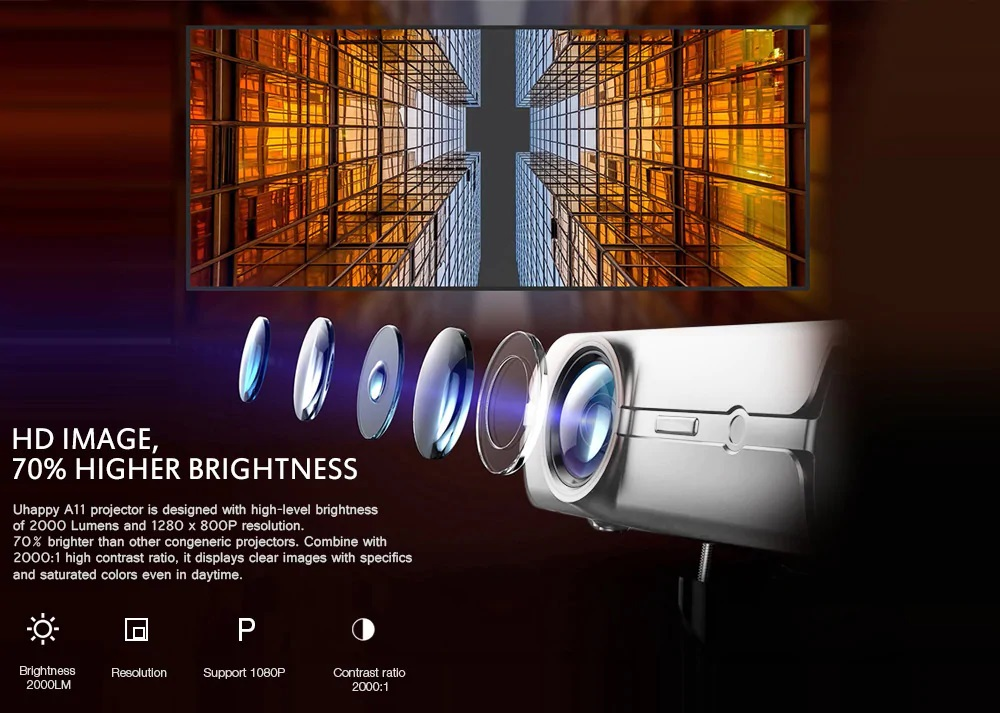 Alfawise Lumens Home Theater Mini Projector lente