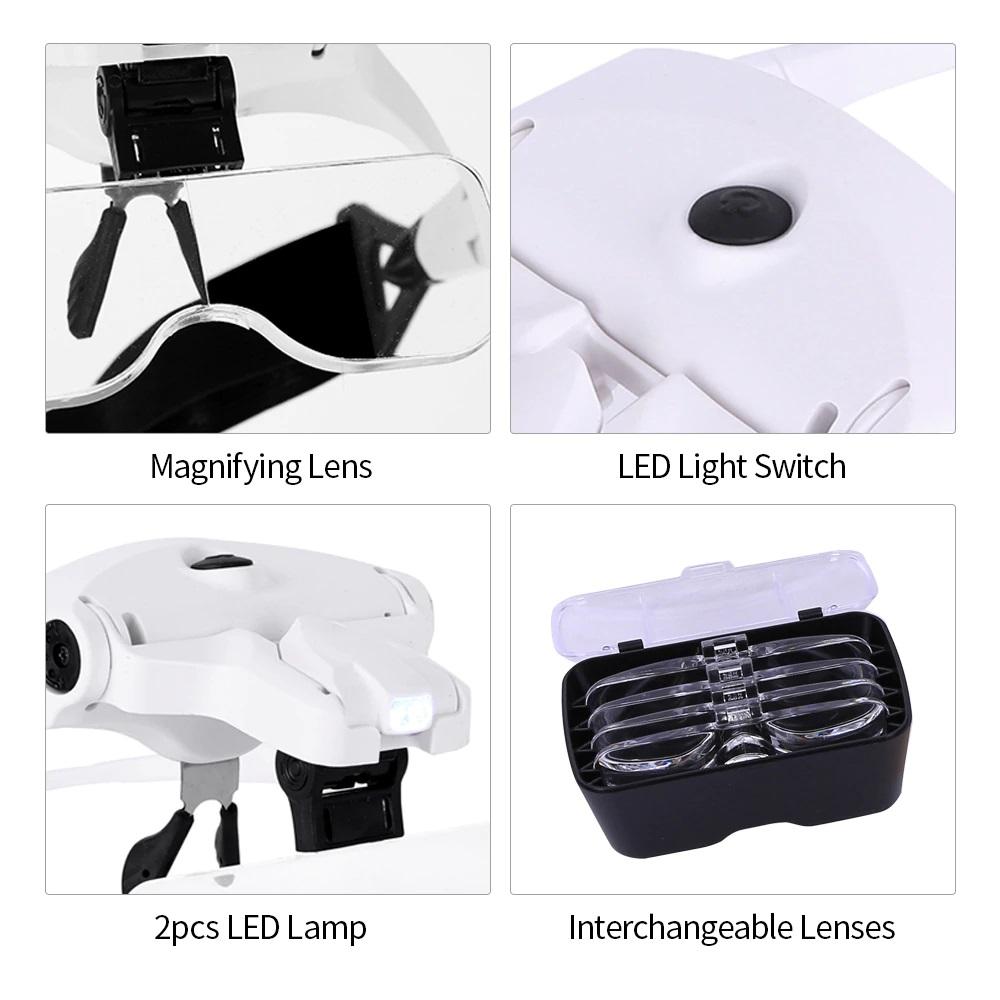 Lens 1.0X-3.5X Adjustable Bracket Headband Glasses diseño estructura
