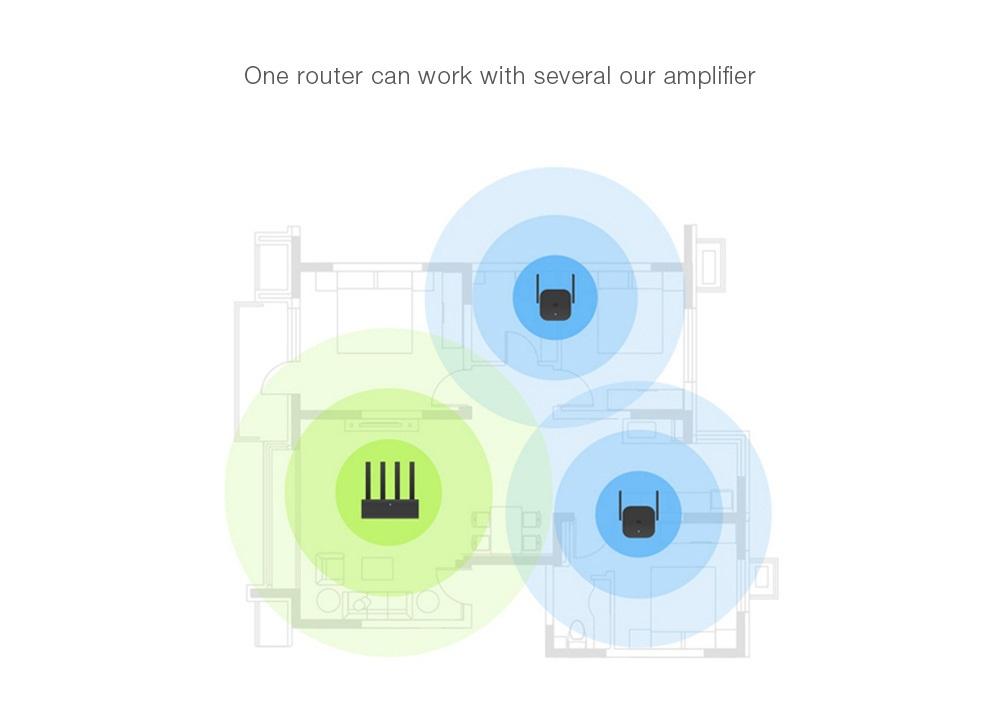 Xiaomi Mi WiFi Repeater Pro Extender 300Mbps características