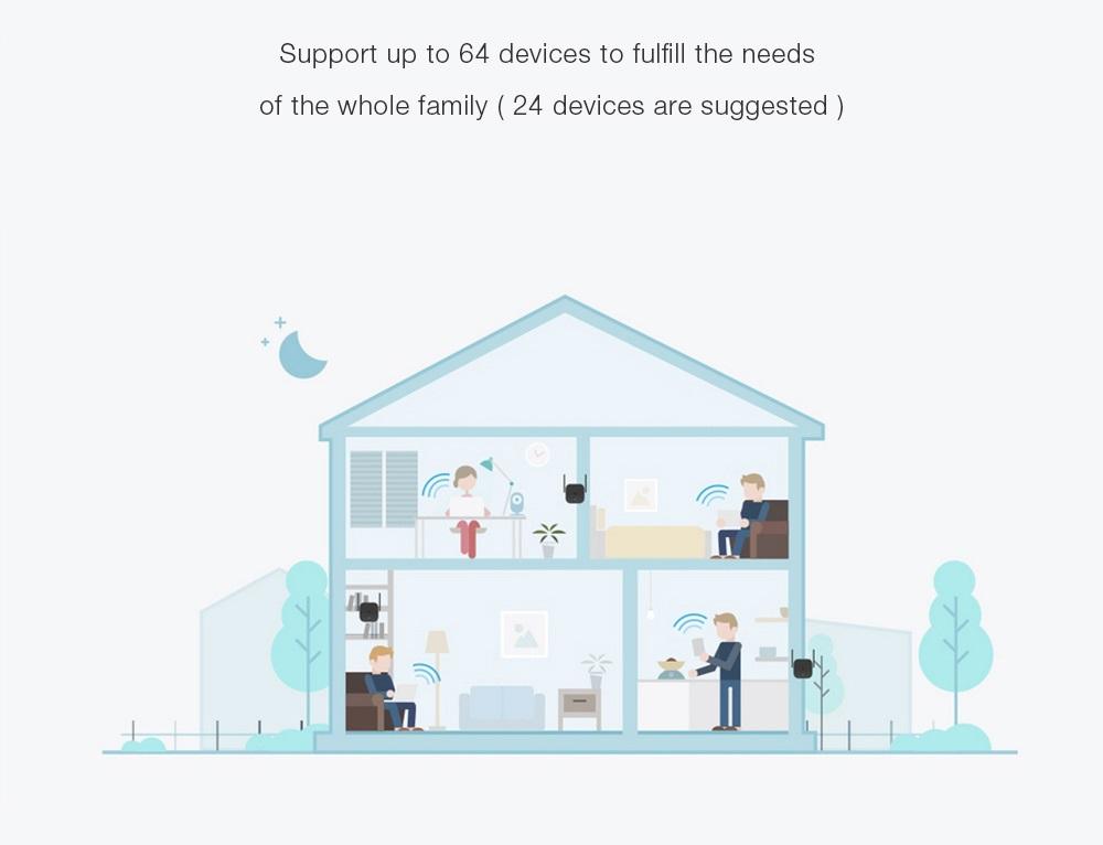 Xiaomi Mi WiFi Repeater Pro Extender 300Mbps prestaciones
