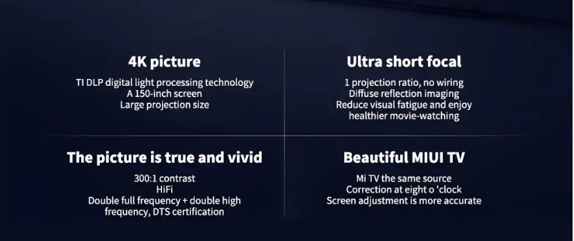 Proyector láser Fengmi 4K:Pantalla