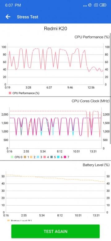 Redmi K20 Análisis: rendimiento