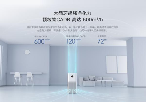 MIJIA Air Purifier Pro H - Presentación