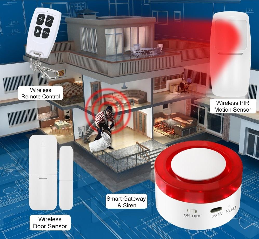 Smart Security Alarm System diseño