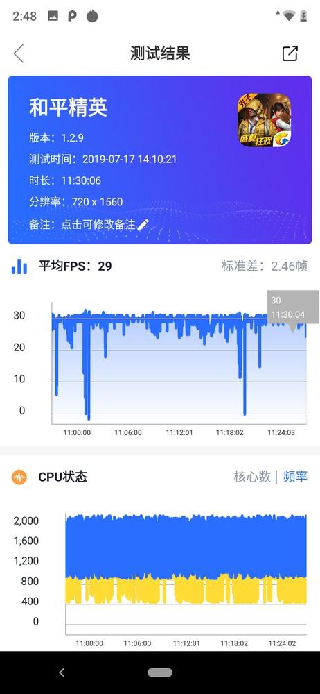 Xiaomi Mi A3 Análisis: hardware