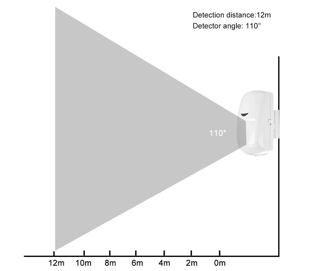 OWSOO Sensor de Movimiento Inalámbrico