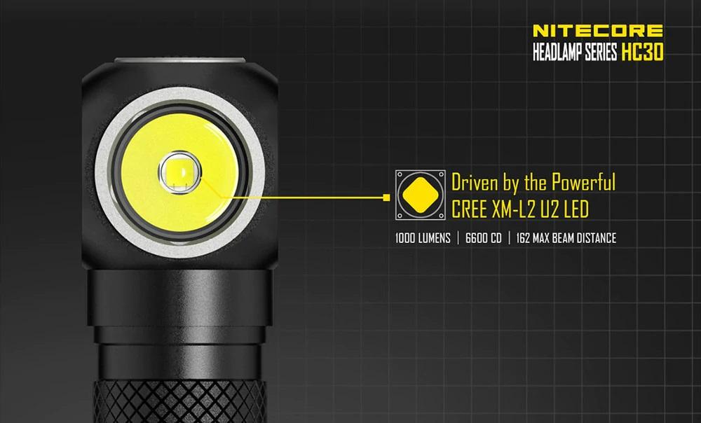 Nitecore HC30 introducción