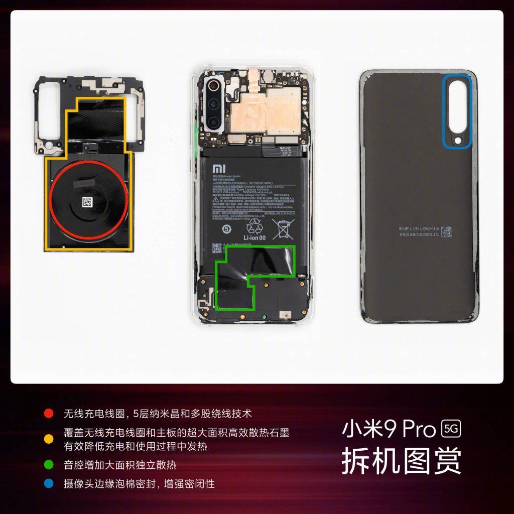 Xiaomi Mi 9 Pro - Base