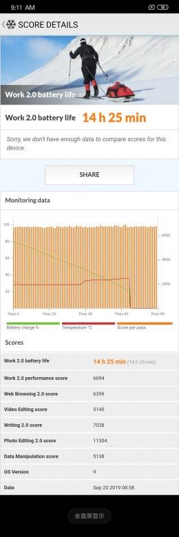 Redmi Note 8 Análisis: batería