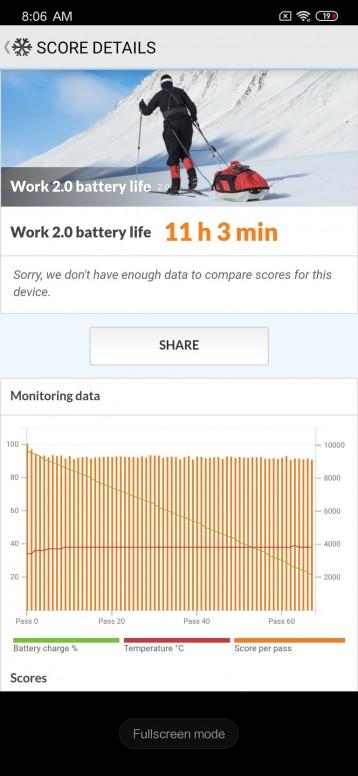 Redmi Note 8 Pro Análisis: batería