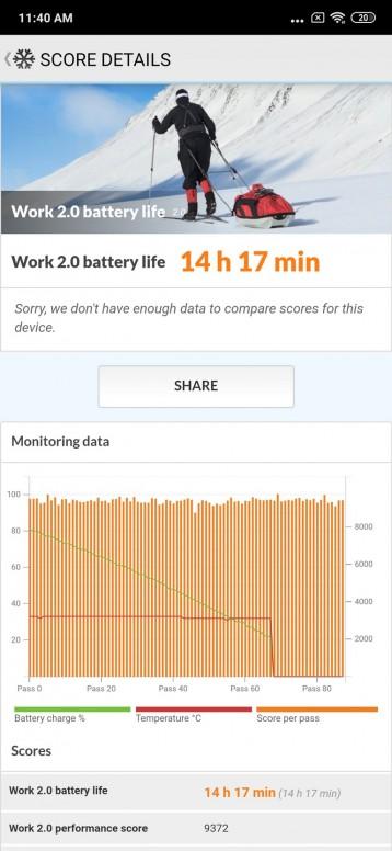 Xiaomi 9T Pro Análisis: batería