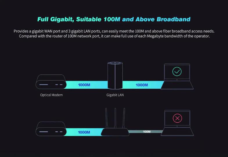 Xiaomi Mi AC2100 WIFI Router: tiene un alto nivel de seguridad inalámbrica