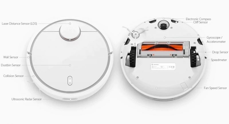 Xiaomi Mi Smart Home Robot