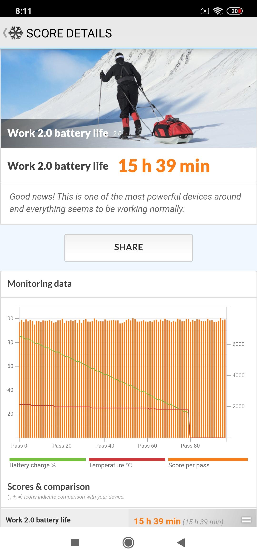 Xiaomi Mi Note 10 Análisis: batería